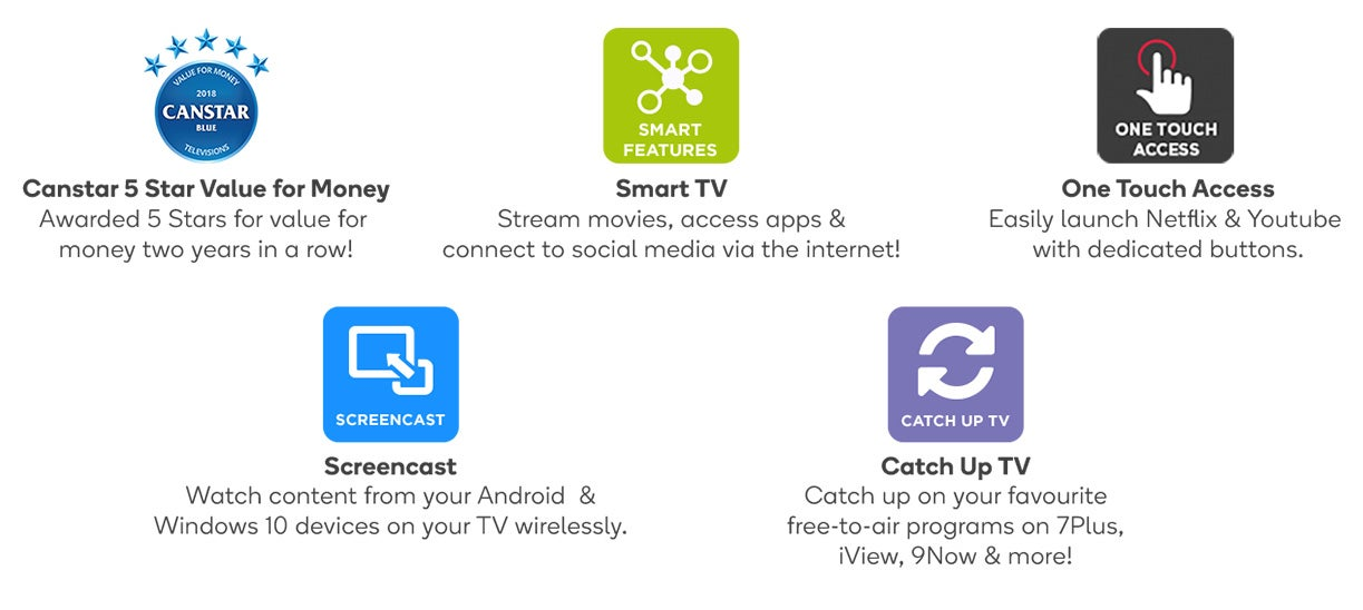 Kogan Smart TVs
