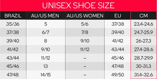 Havaianas Size Chart