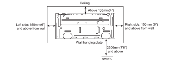 Air Conditioner mounting clearance
