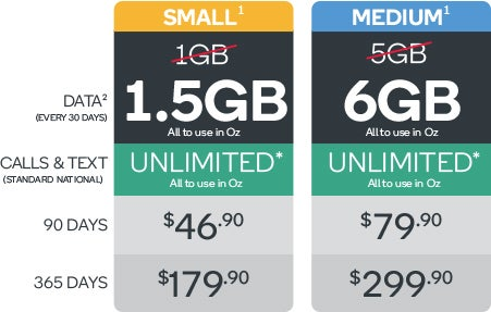 Three Kogan Mobile prepaid plans are offered: 30 days for $29, 90 days for $79, and days for $ Each plan includes unlimited standard calls within Australia, calls to and numbers, voicemail deposits and retrievals, as well as a generous 6GB of data per month.