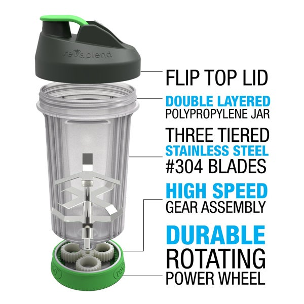 RevaBlend Portable Blender