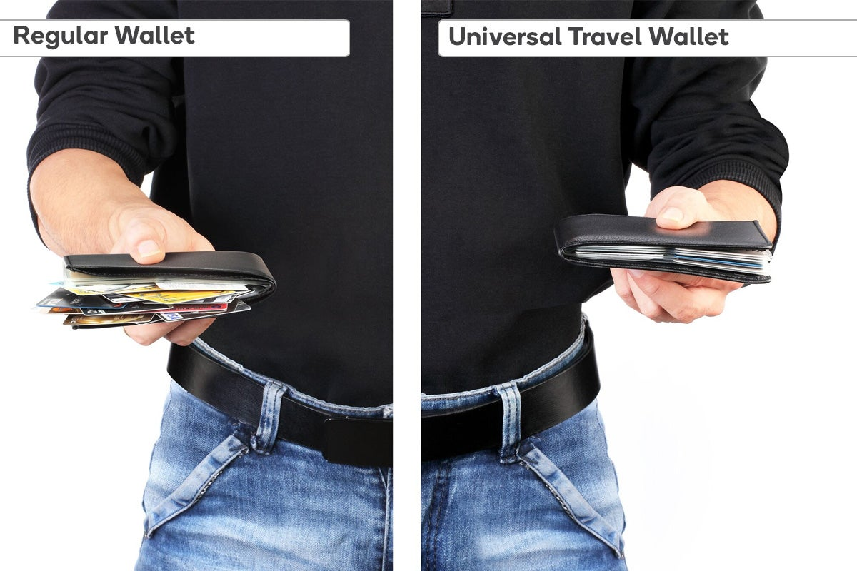Orbis Universal Travel Wallet Comparison