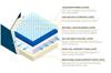 Ergolux Gel Memory Foam & Latex Mattress (Single)
