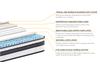 Ergolux Premier 34cm Euro Top Latex Mattress (Single)
