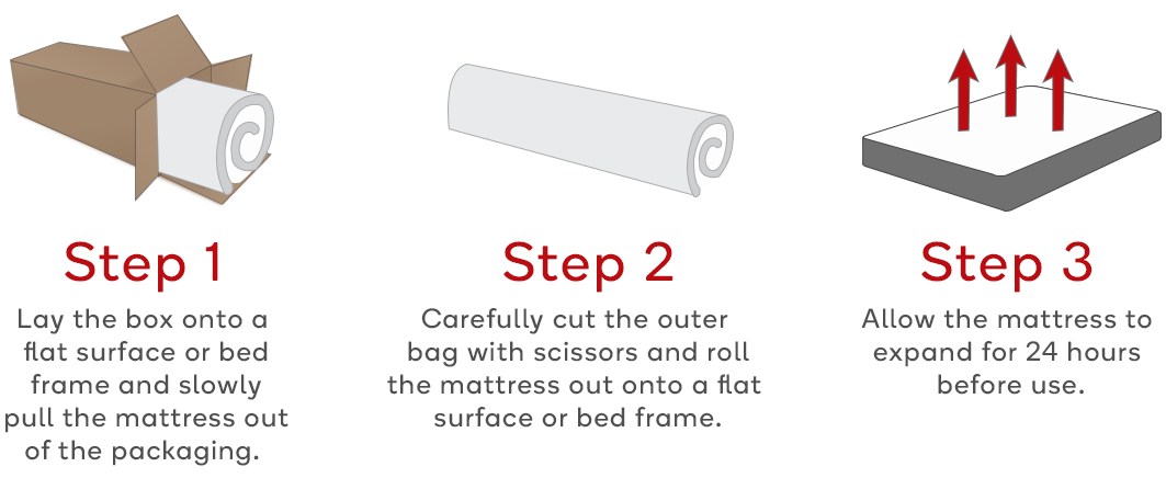 Mattress Unpacking Guide