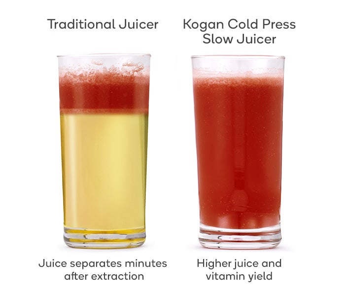 Traditional vs Kogan