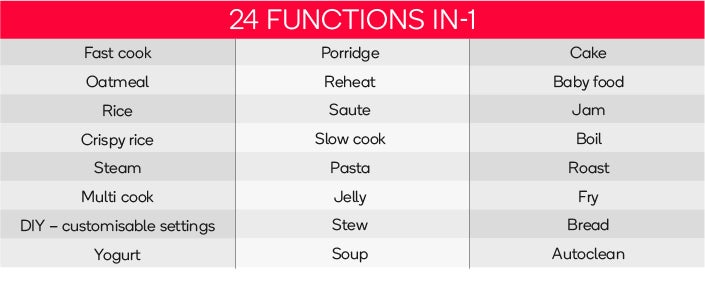 24 Functions in-1