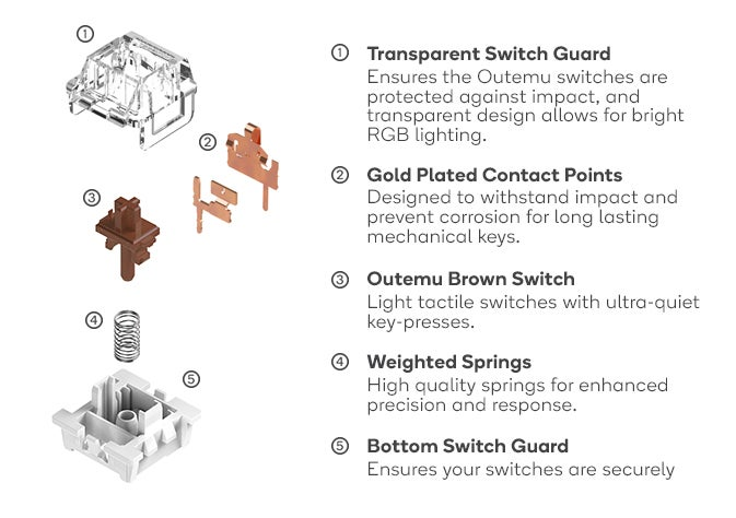 Outemu Brown Switch