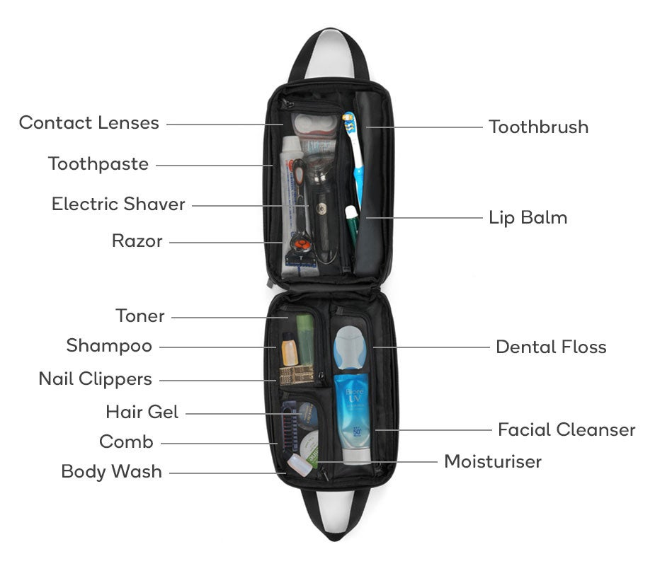 Annotated Trailblazer X7 Toiletry Bag