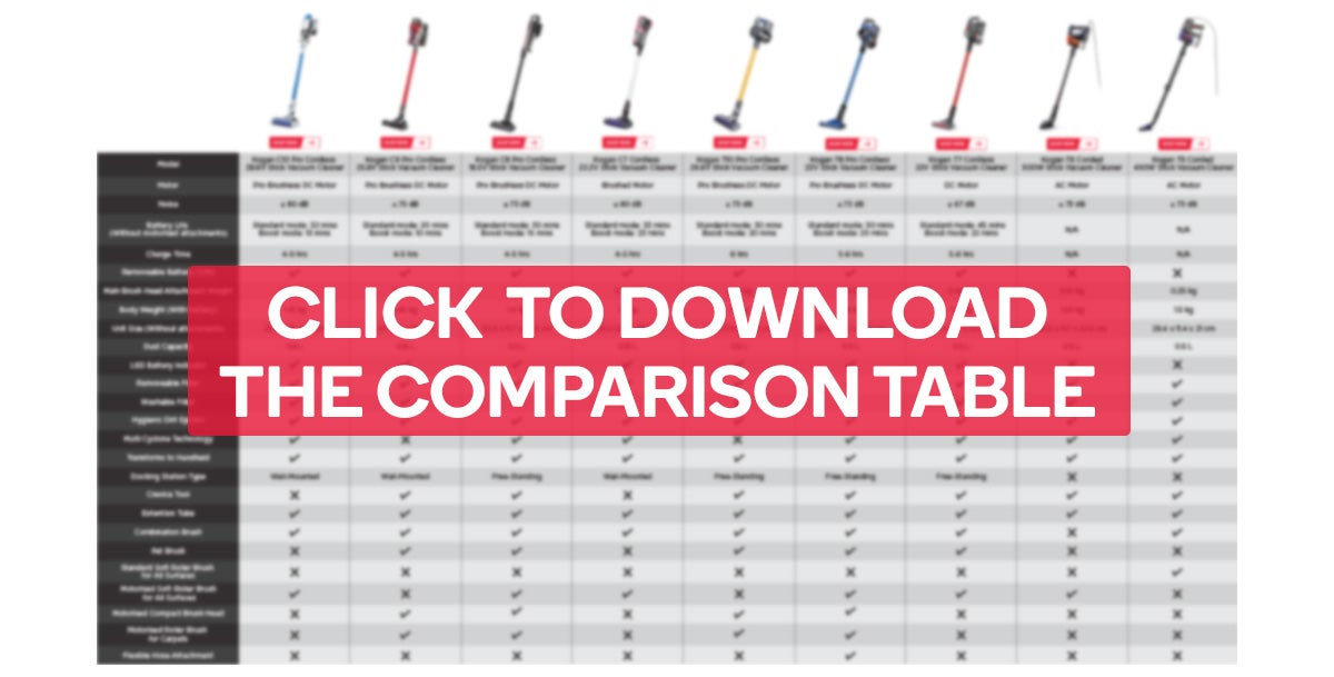 Compare Stick Vacuum Cleaners