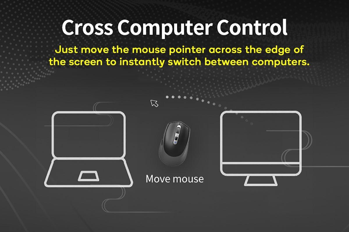 Cross Computer Control