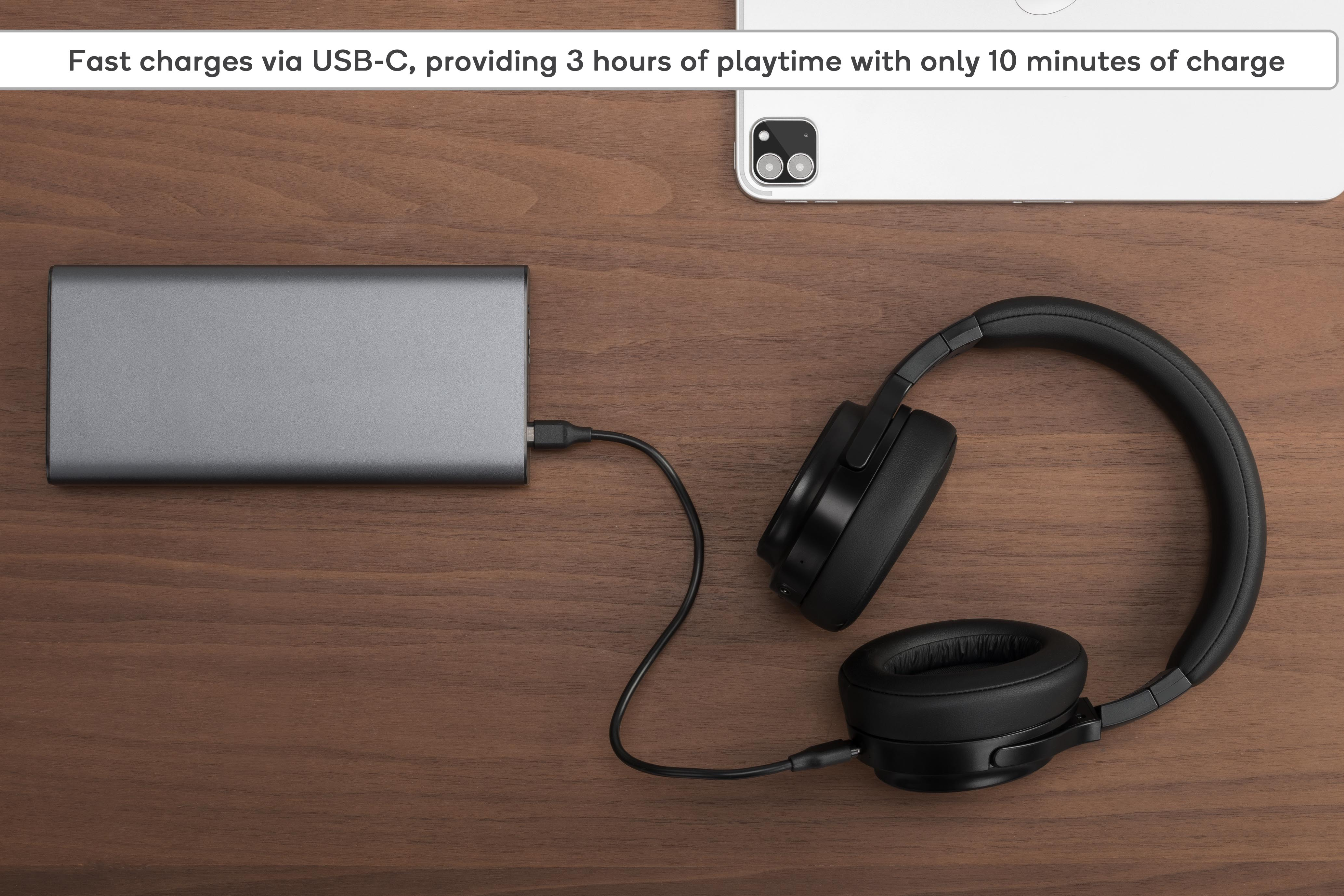 Fast charges via USB-C, providing 3 hours of playtime with only 10 minutes of charge
