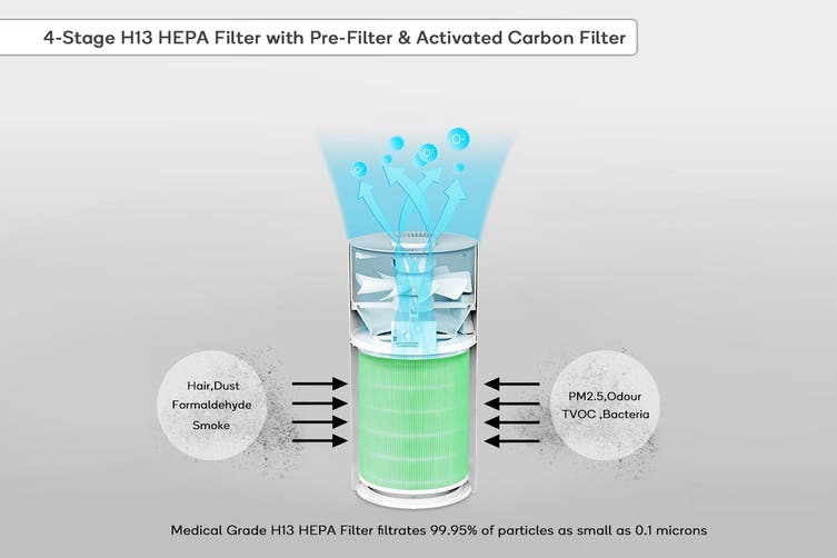 Replacement H13 HEPA Filter for Smart Purifier 2S/2S+
