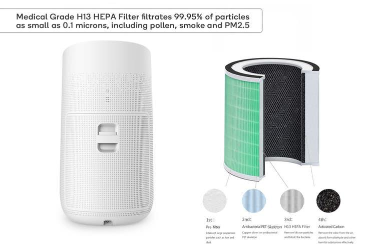 Kogan SmarterHome™ 5-Stage Air Purifier 4S with H13 Filter (400 CADR)