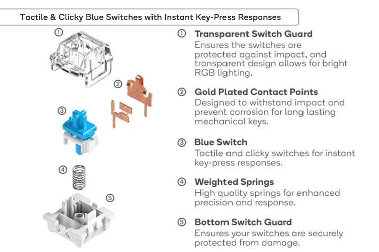 Kogan RGB Mechanical Keyboard (Blue Switch)