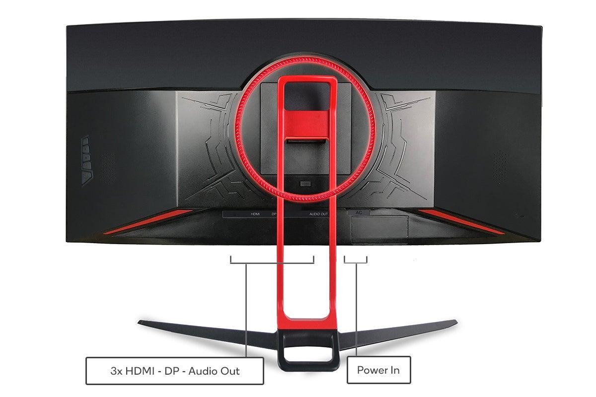 3x HDMI Ports