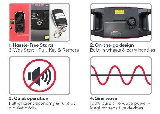 Certa Portable Generator