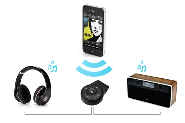 Docks & Dock Adapters - Kogan Wireless Adapter for Bluetooth Audio