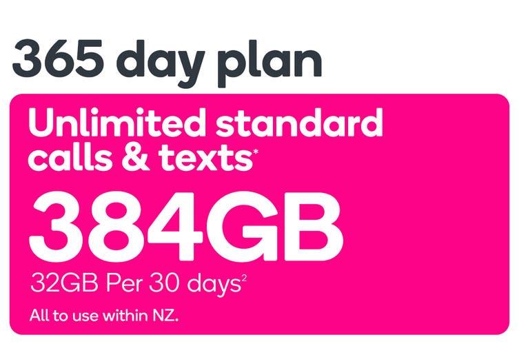 Kogan Mobile Prepay Voucher Code: EXTRA LARGE (365 Days | 32GB Per 30 Days)