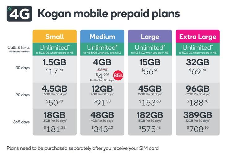 Kogan Mobile SIM - Prepay Starter Pack