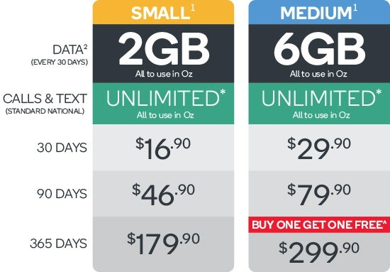 Optus mobile contract plans. Optus provides a wide range of mobile phone handsets on month contract terms, including all the heavy hitters such as Apple's iPhone range and Samsung's Galaxy S.