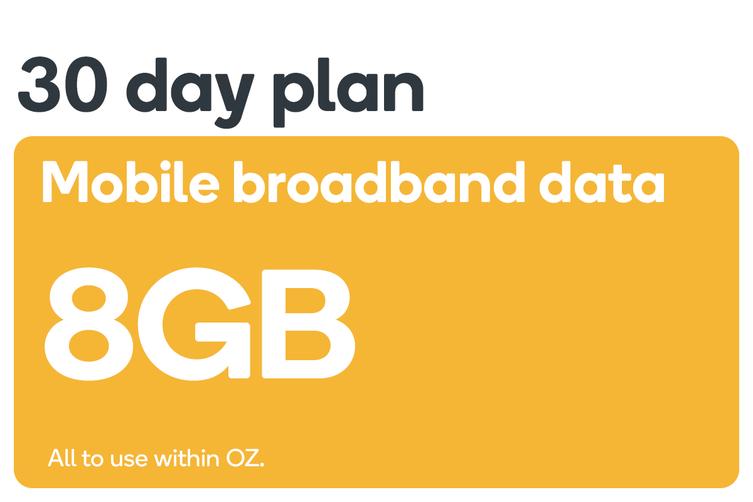Kogan Mobile Broadband Voucher Code: DATA S (8GB | 30 DAYS)