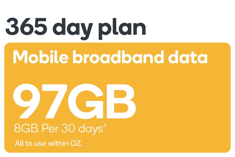 Kogan Mobile Broadband Voucher Code: DATA S (8GB | 365 DAYS Per 30 Days)