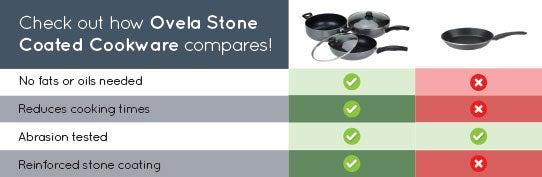 Stone Coated Non-stick Cookware - Comparison Table