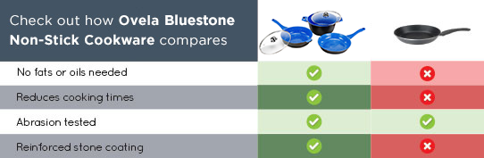 Ovela Bluestone Cookware table