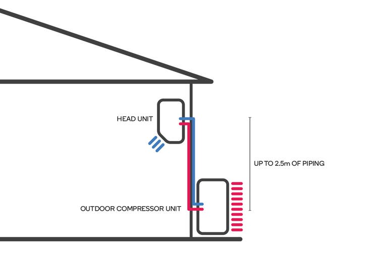 Standard Installation for 7.0 - 7.3kW Split System