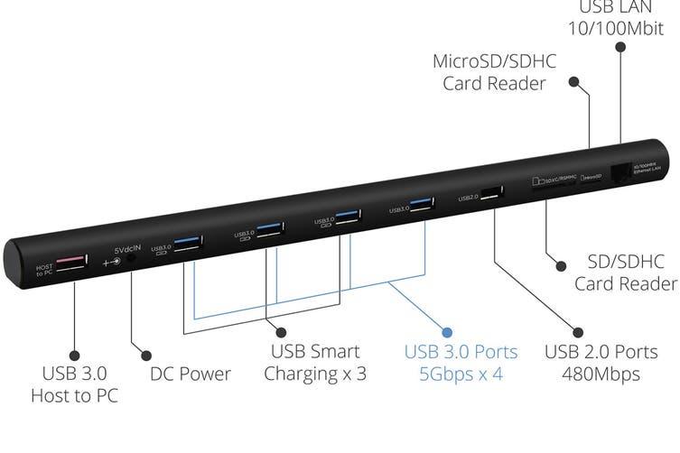 mbeat M-Sleek Docking Station for Notebook and Macbook - Black (MB-MSDOCK-B)