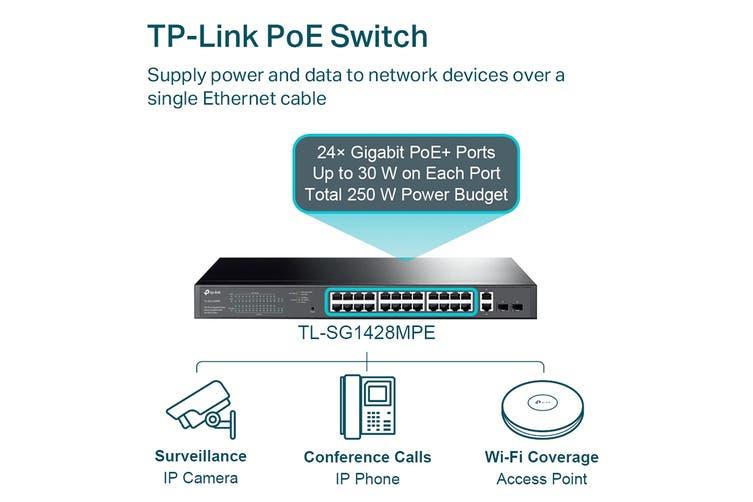 TP-Link 28-Port Gigabit Easy Smart Switch with 24-Port PoE+ (TL-SG1428PE)