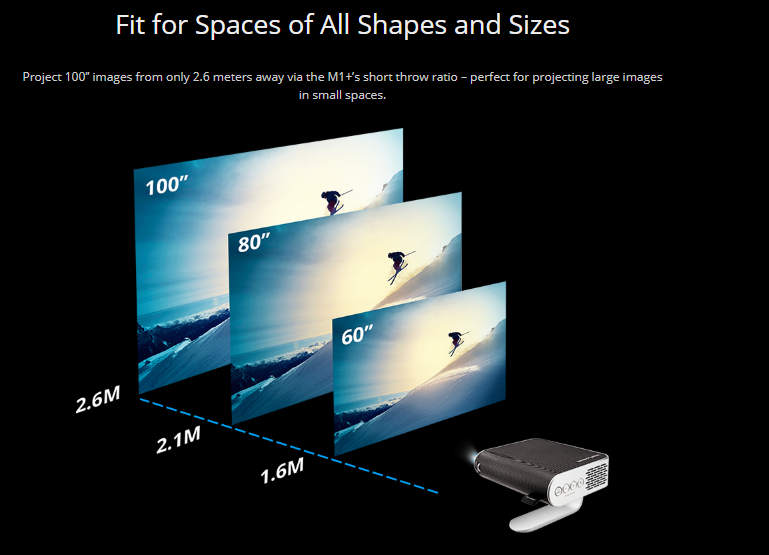 ViewSonic 4K Ultra HD Home Projector