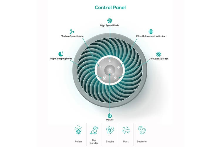 mbeat activiva True HEPA Air Purifier