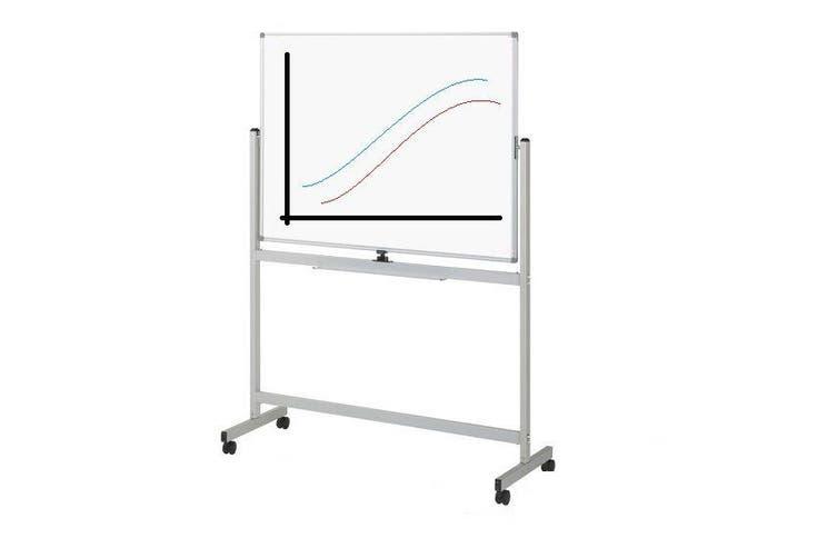 Mobile Whiteboard Magnetic Marker White Board | 60x90cm
