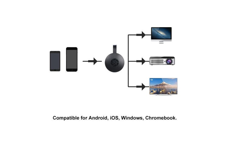 G2 Wireless HDMI Dongle Miracast Airplay WIFI Display Receiver G2 WIFI Display Receiver Mirroring Phone Tablet PC Screen to TV/Projector Support Mirroring Multiple Device 1080P High Definition HIFI