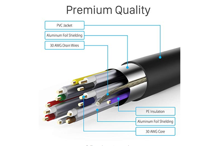 Ultra High Speed 4K HDMICable (3 Meters) Supports Fire TV, Apple TV, Ethernet, Audio Return, Xbox PlayStation PS3 PS4 PC