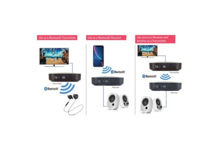 Bluetooth Audio Transmitter Receiver Dongle