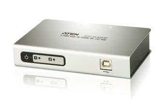 Aten USB Adapter Cable CPU Module 4.5m for KH15xxA KH25xxA KL15xxA series