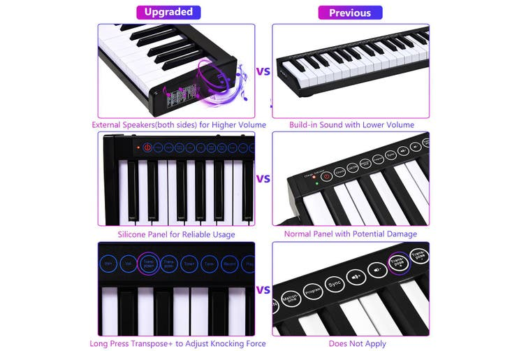 Costway 61 Keys Electronic Piano - Portable Cordless Keyboard / MIDI / Sustain Pedal / Black