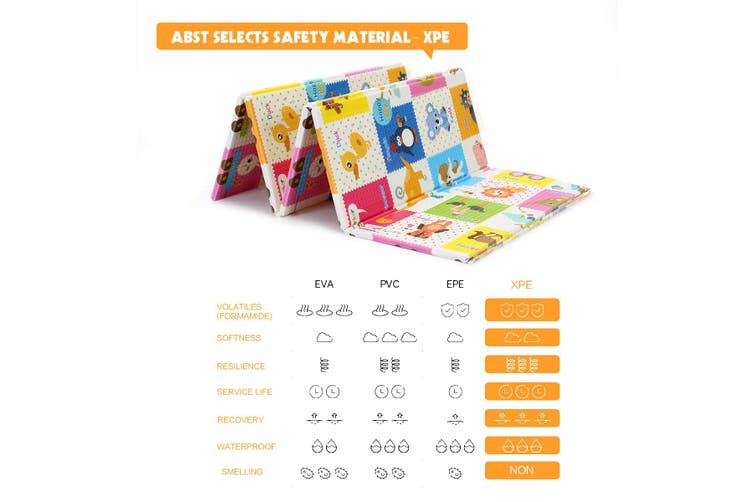 ABST Waterproof Baby Kids Crawel Play Mat 180x200cm