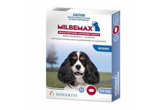 New Milbemax for Small Dogs 0.5-5kg