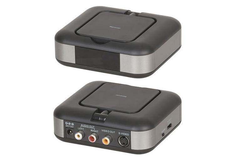 TechBrands 5.8GHz Wireless A/V Sender Spare Receiver (to suit Ar1913)