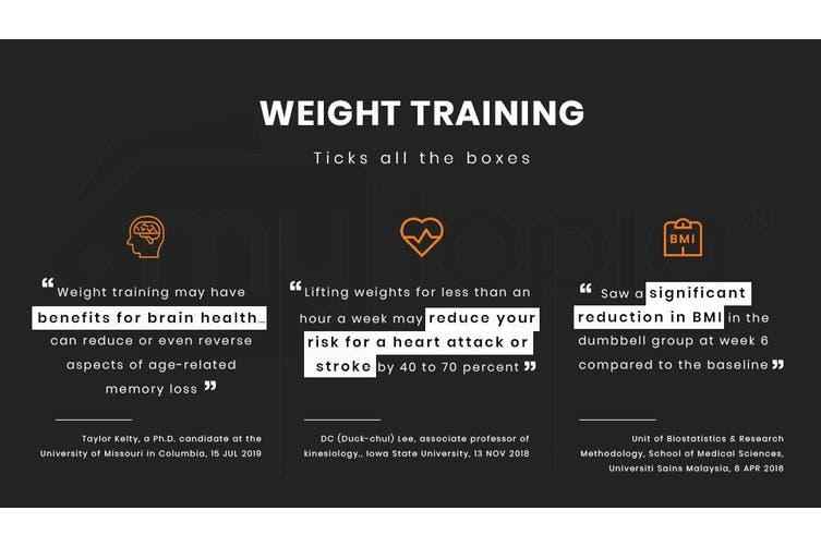 ATIVAFIT 2x 25kg Adjustable Dumbbell Set Weights Dumbbells Home Gym Fitness Hand