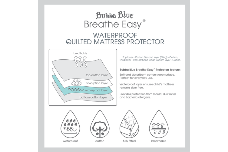 Bubba Blue Breathe Easy® Cradle Waterproof Quilted Mattress Protector