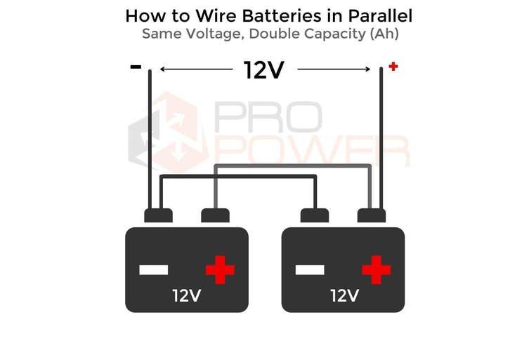 Pro Power 12V 400ah Lithium Ion LiFePo4 DeepCycle Battery Bank Solar 4WD Caravan