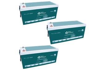 Pro Power 12V 900ah Lithium Ion LiFePo4 DeepCycle Battery Bank Solar 4WD Caravan