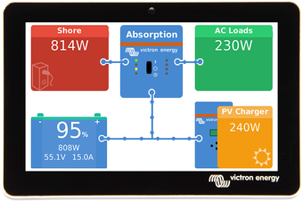 Victron GX Touch 50 Display Panels and system monitoring