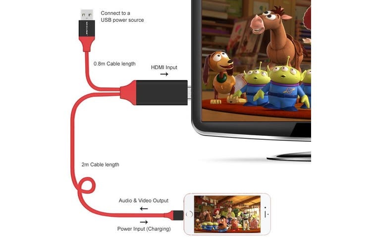 Lightning Pin To Hdmi 1080P Adapter Cable Usb Charge Iphone Ipad Audio Video Lead Tv