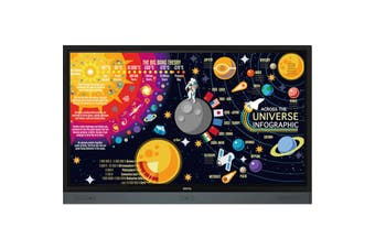 "BenQ RP6501 4K UHD  3840x2160 65"" Education Interactive Flat Panel - IFP"
